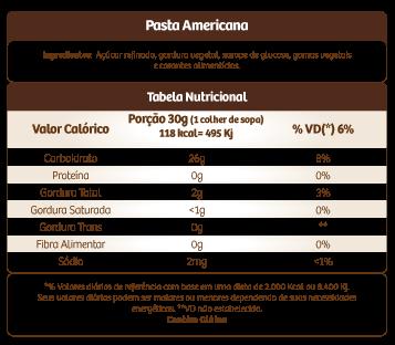 PastaAmericana