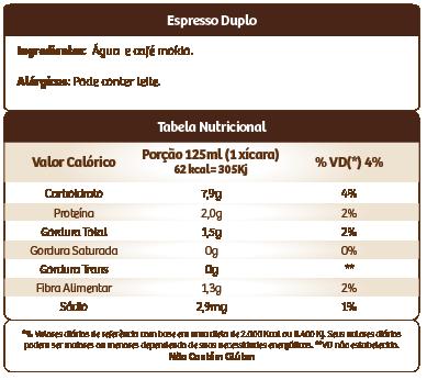 espressoduplo